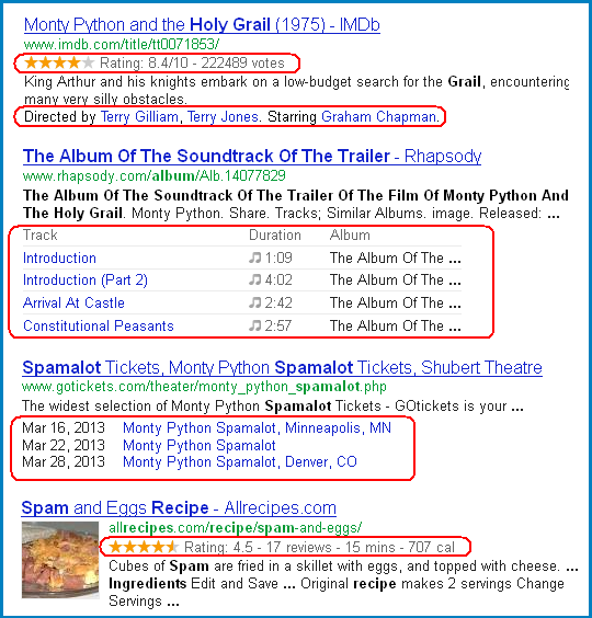 Examples of schema markup